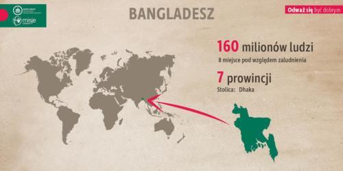 Bangladesz artykuł2 SOM-10